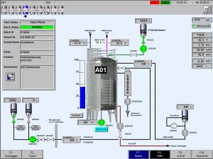 Die Herstellung von Essig ist ein sensibler Prozess. (Bild: GTI Process)