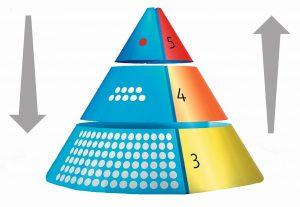 3 Wirkstoffkonzentration und OEL