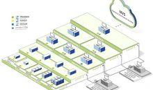 Mit Traxeed bietet Medipak Systems seinen Kunden Serialisierungslösungen für den gesamten Produktionsprozess (Level 1 bis 5) aus einer Hand an. (Bild: Traxeed)