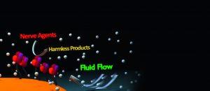 ayusman_sen_enzyme_pump_180821094226_1_900x600