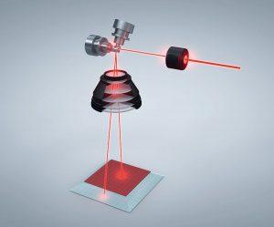 cab_1906pf002_xeno4s_laser_focusshift_Etikettendrucker