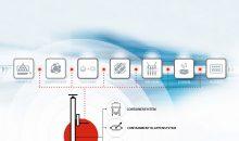 Erst durch integriertes Materialhandling entstehen flexible und automatisierbare Anlagen.Bild: Glatt
