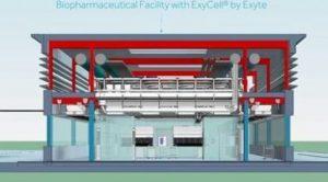 Modell einer biopharmazeutischen Anlage, bestehend aus vorkonfigurierten Exycell-Modulen und einer integrierten Stromversorgung von Siemens. (Bild: Exyte)